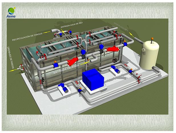 Esquema 3D de un skid de membranas de ultrafiltración desarrollado por AEMA