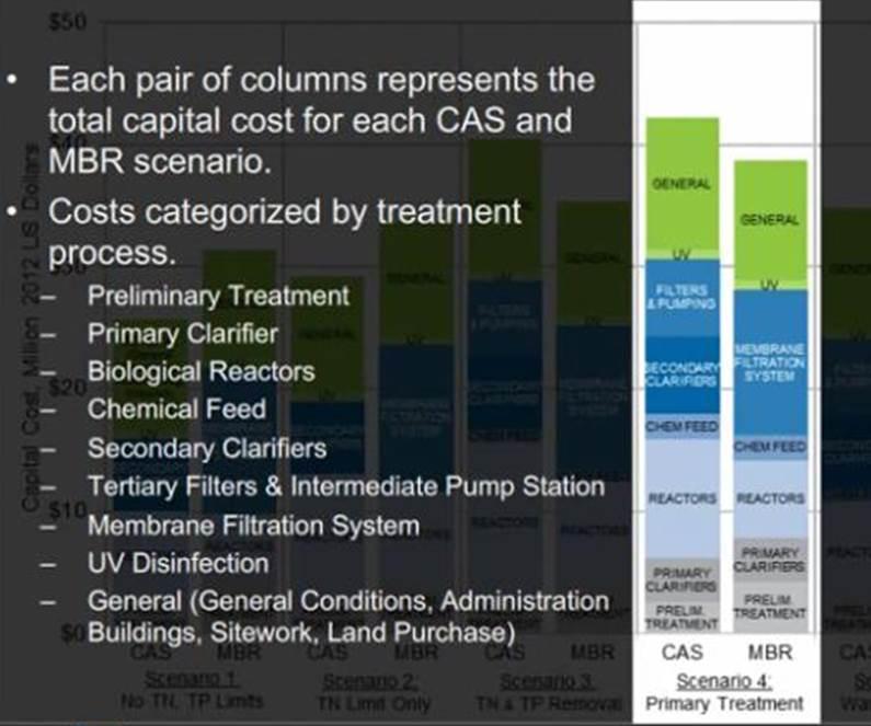 Comparativa de costes
